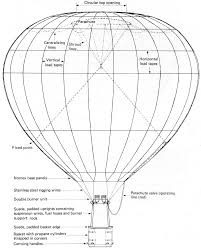 201x250 Hot Air Balloon Blueprints Vintage Hot Air Balloon Drawing