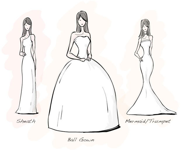 620x515 Happy Planning Blog Finding A Dress Hourglass Body Type