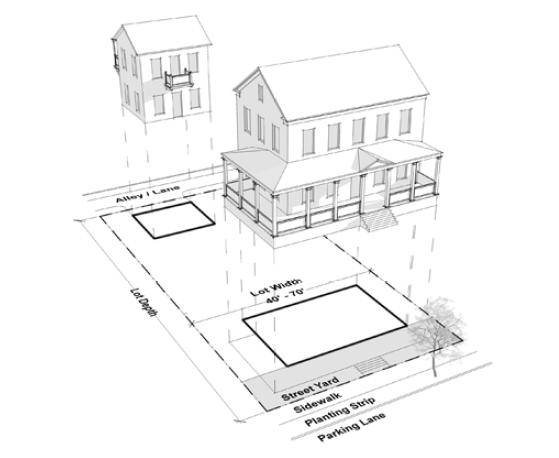 559x458 Sample Building Types Fora Regional Urban Design Guidelines