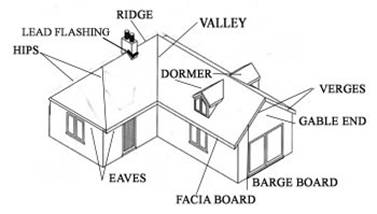 House Roof Drawing At Getdrawings Com Free For Personal
