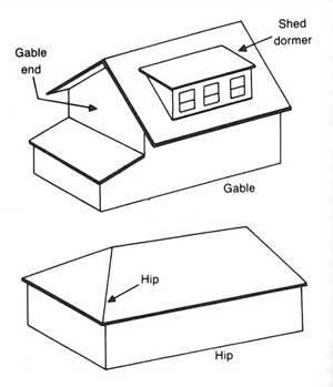 300x349 What Roof Is Best For You Gable Shed Hip Archadeck Of Kansas