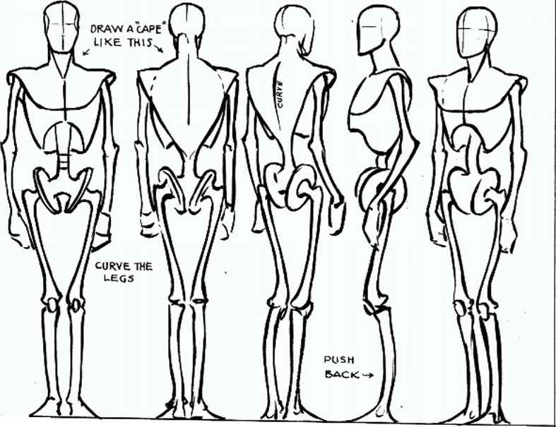 787x605 Drawing Anatomy Lessons