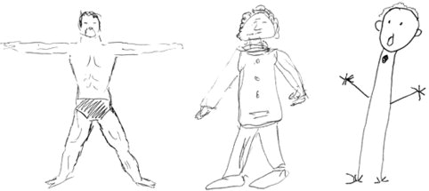 482x215 Example Of Subgroup's Drawings On Human Figure Test, Respectively
