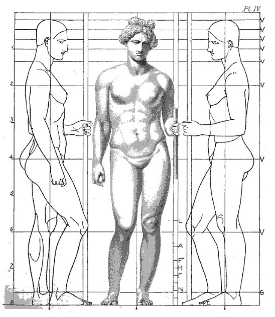 548x630 Figure Drawing The Proportions Of The Human Figure By Joseph Bonomi