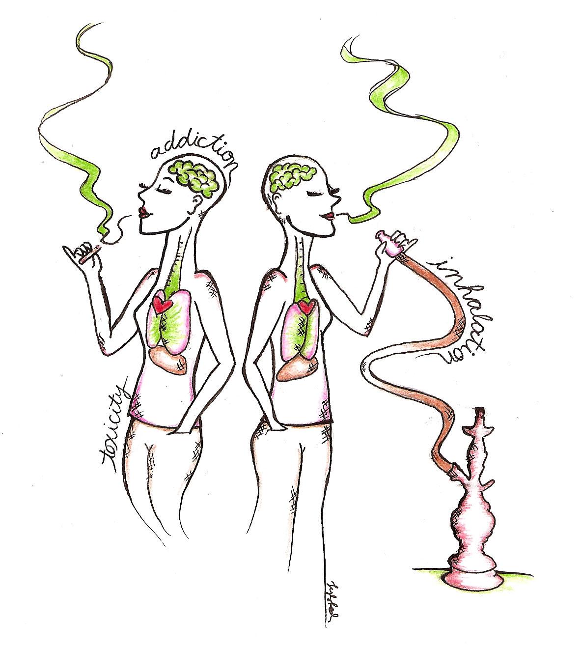 1185x1317 Drawn Cigarette Human Heart