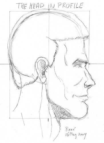 364x500 Drawing The Human Head, Part 4 So Much To Do, So Little Time