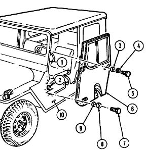 288x299 Military Vehicle Manuals Guide