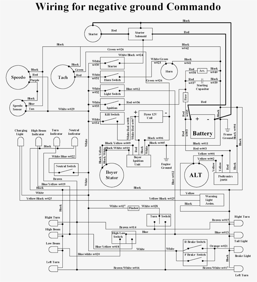 How To Draw A Hvac Wiring Diagram Free Download Panel Drawing At Getdrawings Com For Personal Use