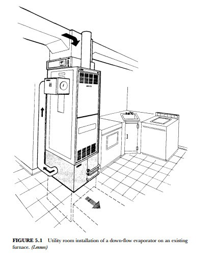 Autocad Hvac Drawing Picture