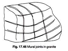 224x169 Joints In Rocks Meaning And Types Structural Geology