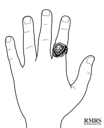 350x430 Rings Amp Finger Symbolism Which Finger Should You Wear A Ring