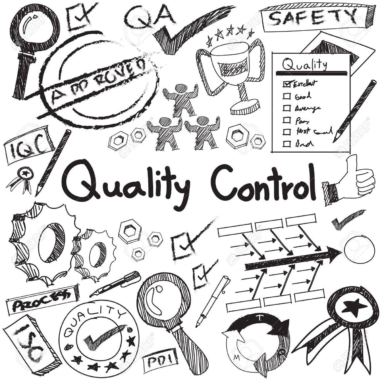 1300x1298 Quality Control In Manufacturing Industry Production And Operation