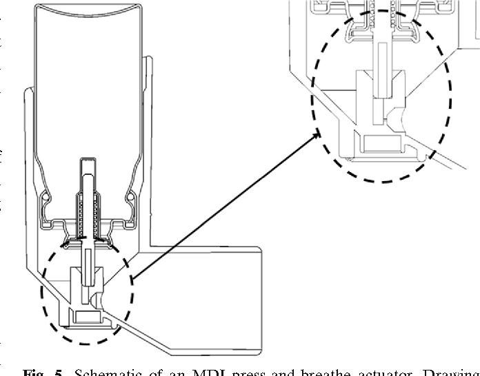 Inhaler Drawing