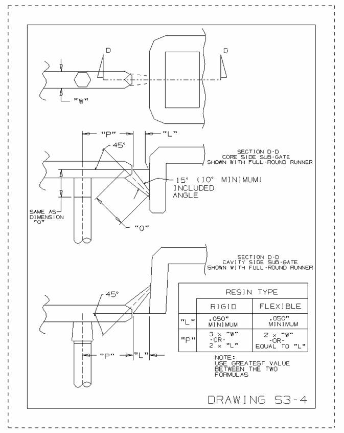 673x846 Injection Mold Design Standard