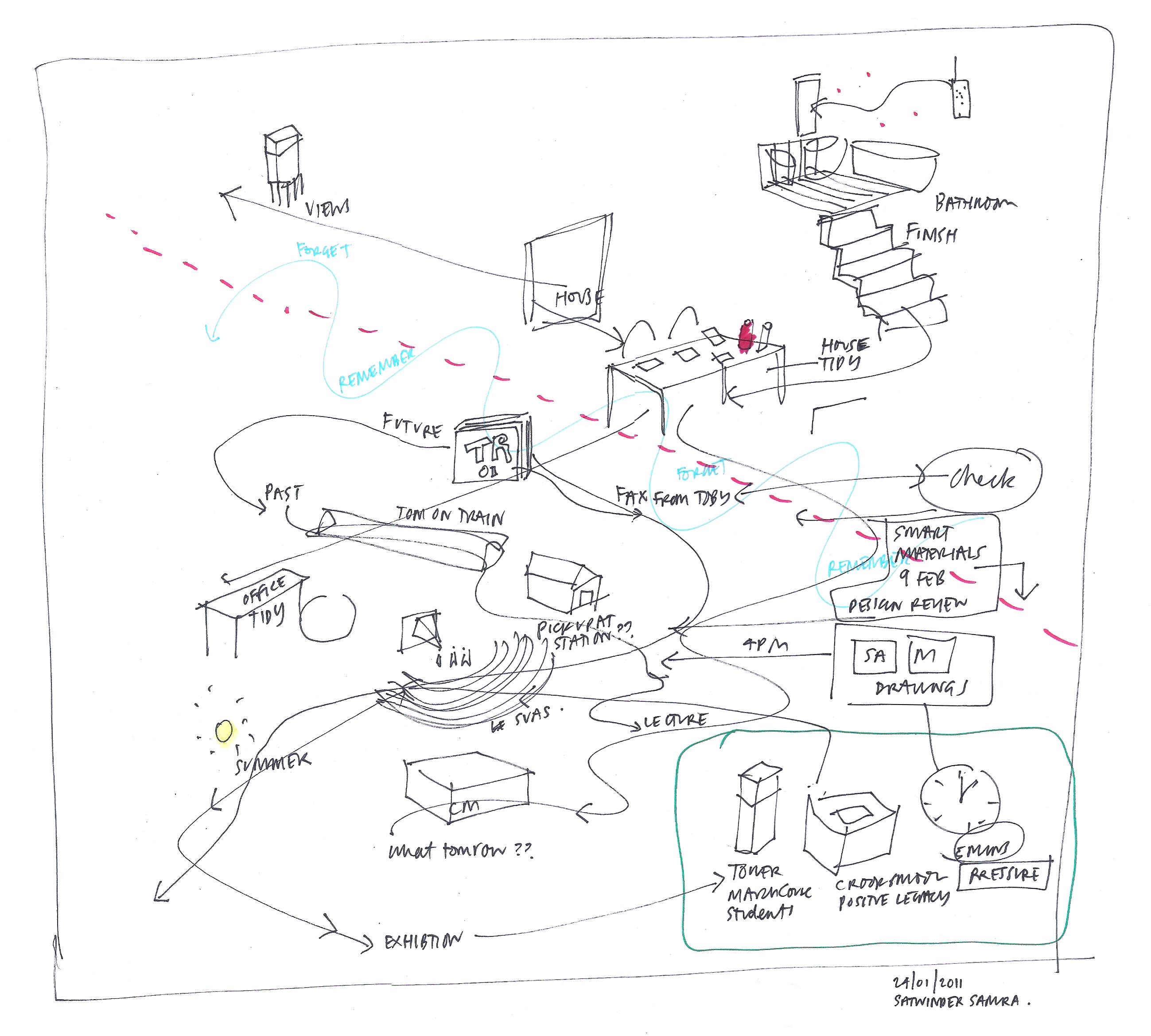 2598x2338 Testing The Studio Teaching Innovation Satwinder Samra Sam'S