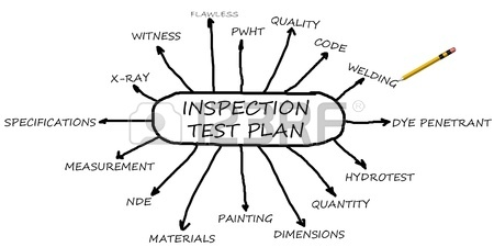 450x225 Inspection And Test Plan Flowchart With Pencil Isolated In White