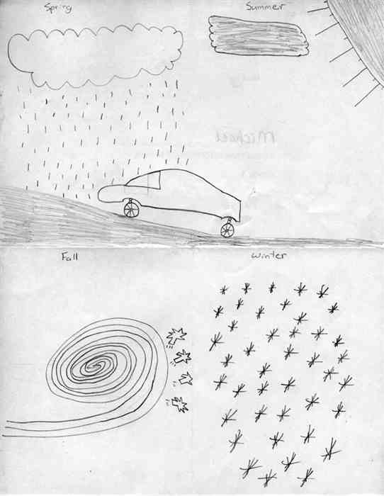 542x700 Johnson City Press Today's Weather Drawing