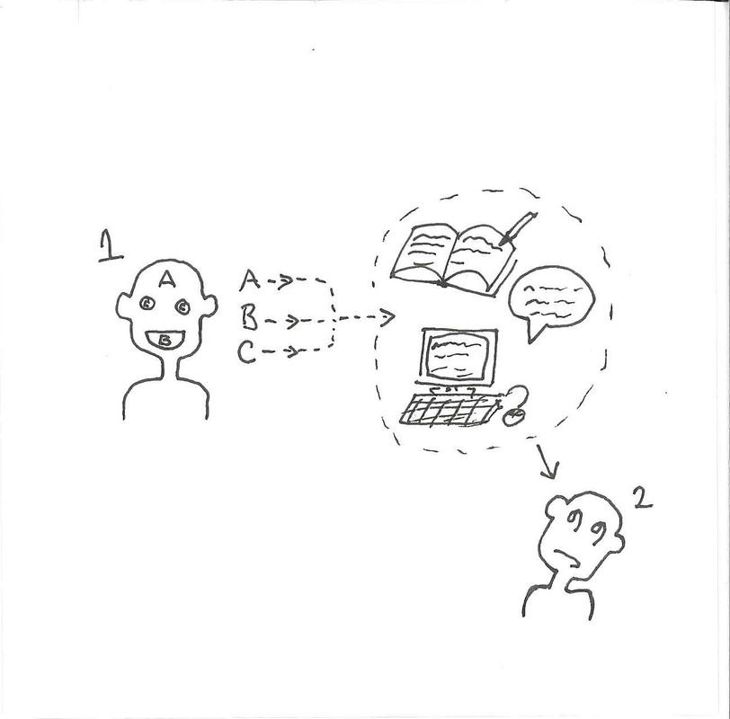 812x800 Informationinternetlibrarian