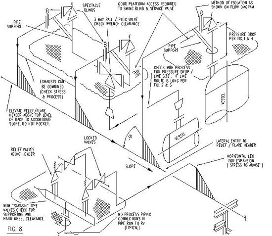 Plumbing penetration drawings