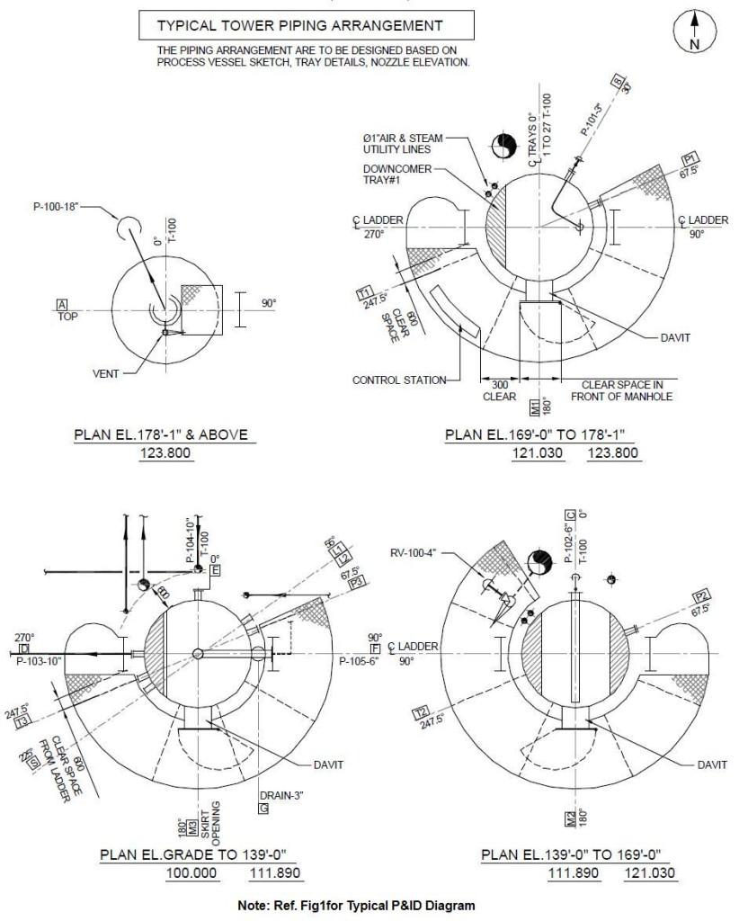 822x1024 Column Piping Study Layout, Nozzle Orientation Amp Platforms