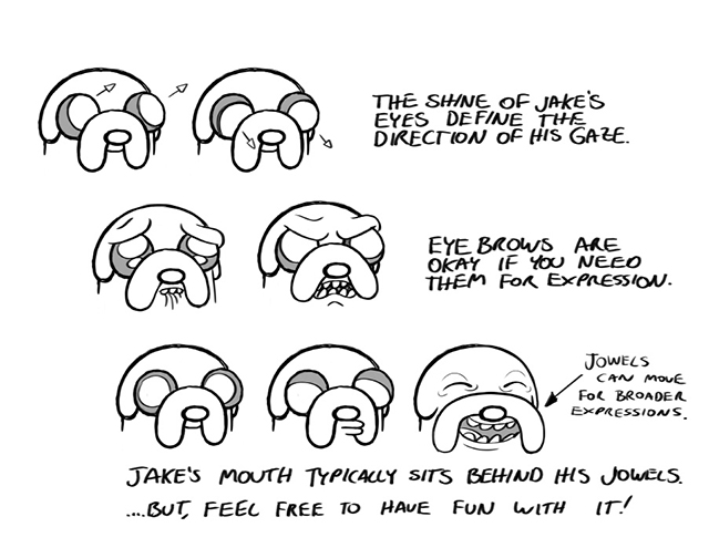 640x495 How To Draw Finn And Jake From Pendleton Ward'S