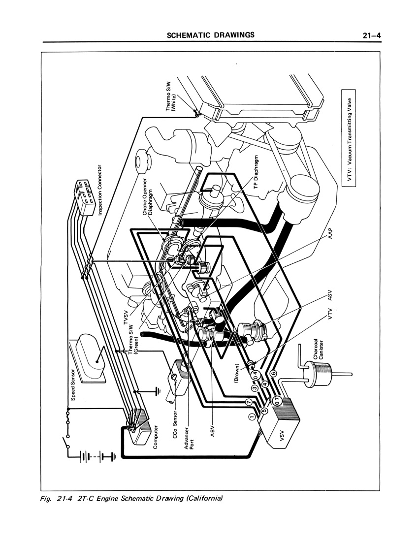 851x1103 Toyota Service Manual