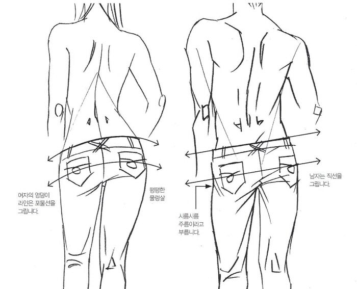 Jeans Drawing