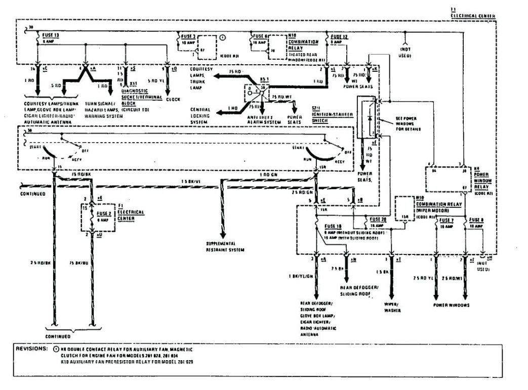 2000 Jeep Tj Fuse Diagram