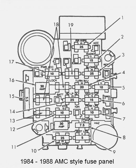 522x645 Jeep Wrangler Fuse Box Diagram Number Cooperative Drawing: 1992 Jeep Yj Radio Wiring Diagram At Hrqsolutions.co