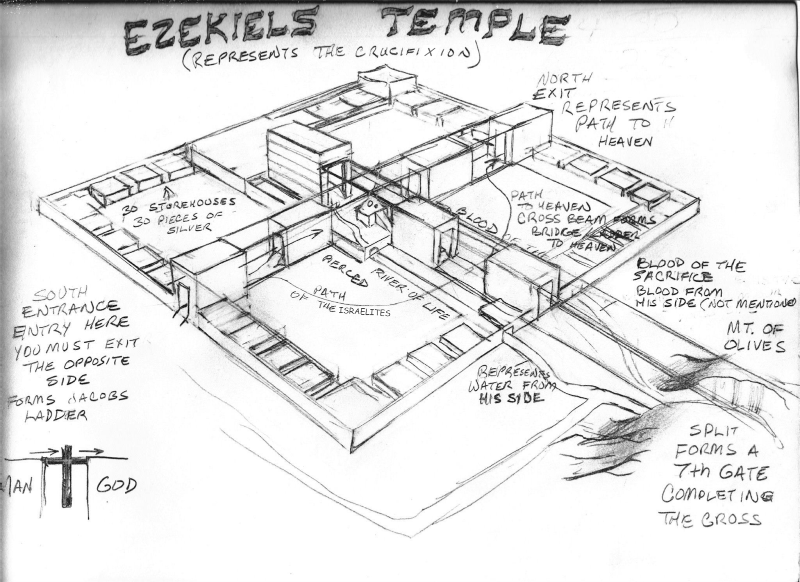 1600x1163 The House Of God Ezekiel's Temple