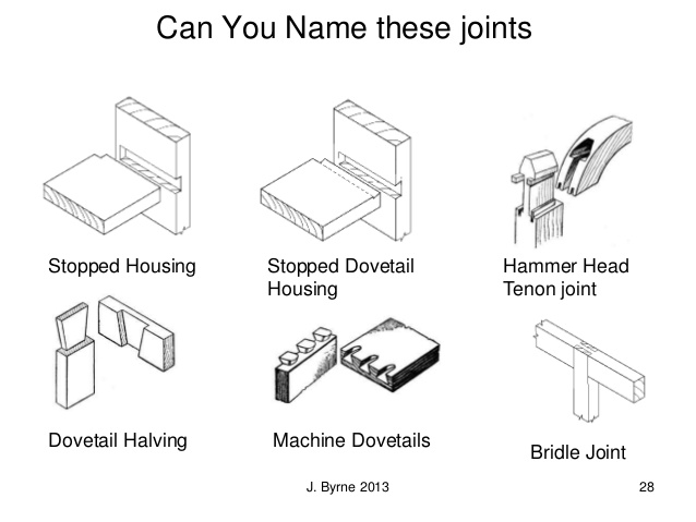 638x479 1 Furniture Joints Student
