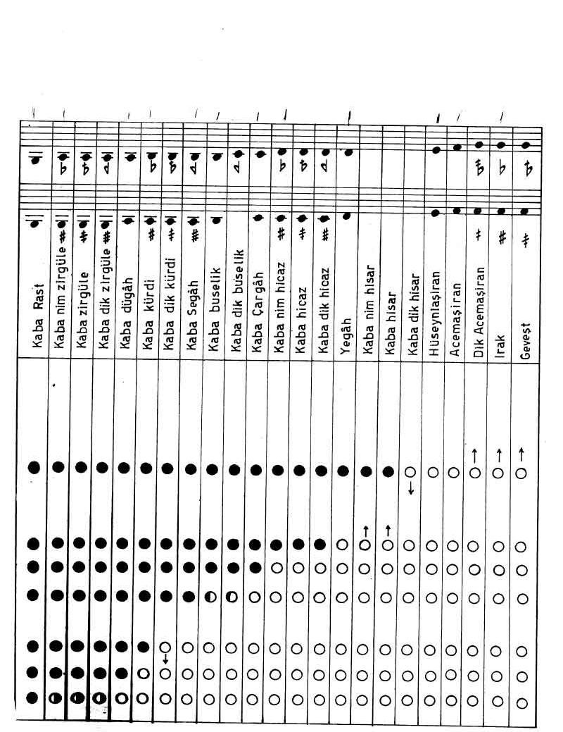 800x1039 Ney Fingering Chart