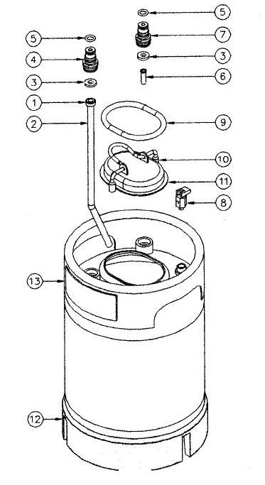 373x683 How To Identify Keg Parts