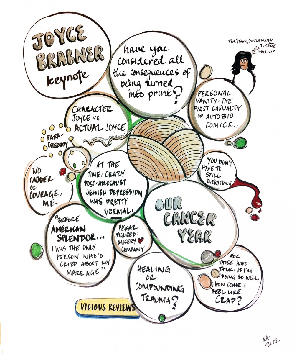 1008x1200 Live Drawing Turnstone Consulting Llc