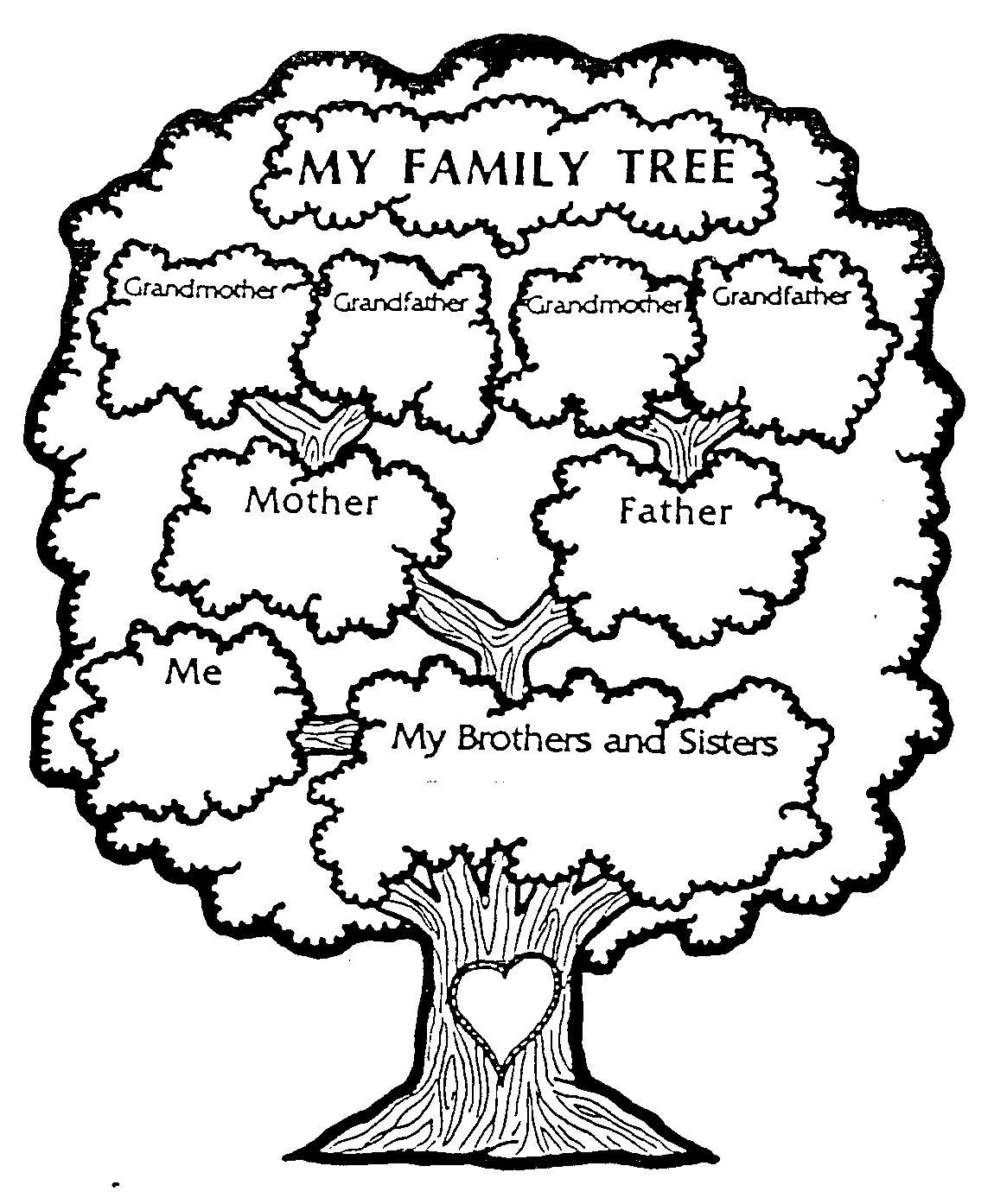 1150x1394 Draw Family Tree Online Free