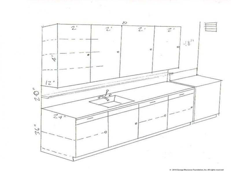 799x599 19 Stunning Standard Kitchen Cabinet Depth Home Devotee