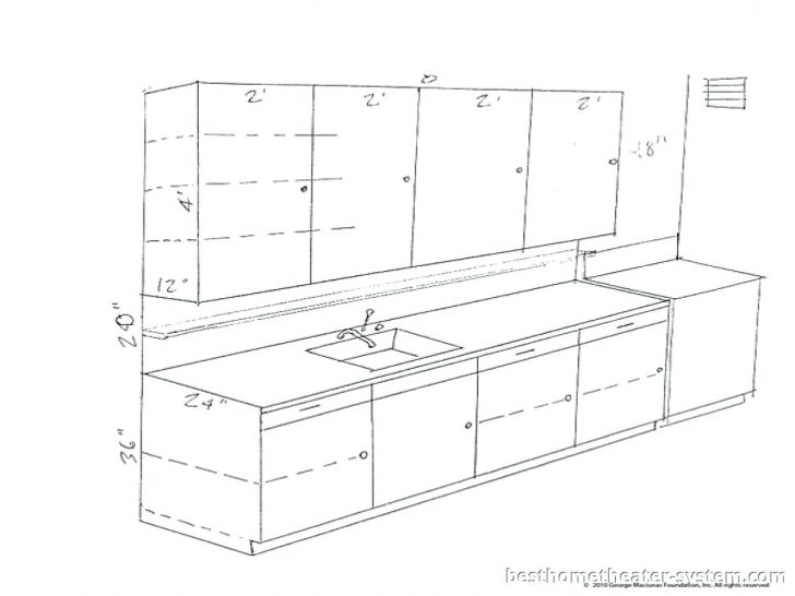 728x546 Kitchen Cabinets Dimensions Ikea Creative Essential Awesome