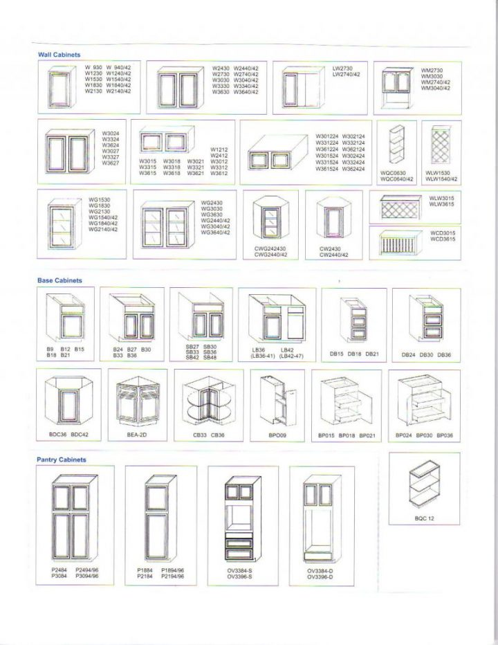 720x932 2017 Kraftmaid Spec Book Kraftmaid Kitchen Cabinet Sizes Kitchen