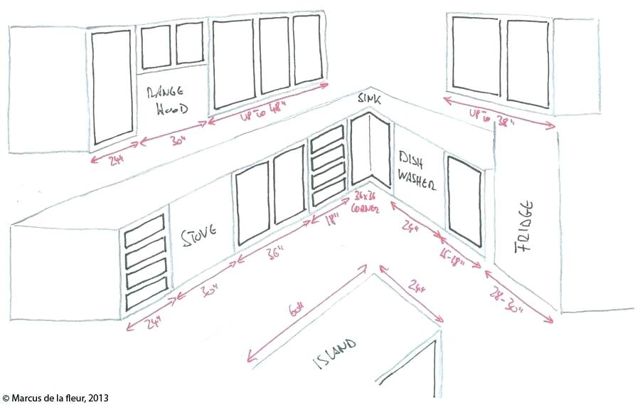 900x569 Impressive How To Measure For Kitchen Cabinets Top Gracious