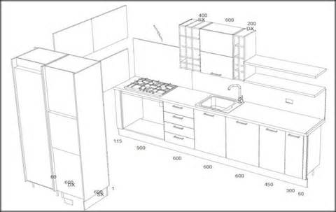 480x303 Kitchen Cabinet Sizes Kitchen Cabinets Sizes Dimensions Standard
