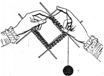 356x260 All About Circular Knitting Laylock Knitwear Design