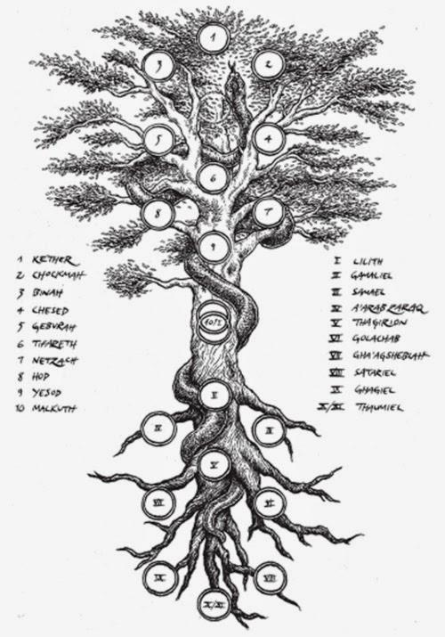 500x715 Bensozia Trees Of Knowledge