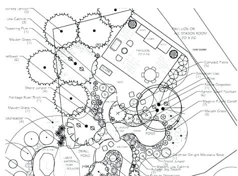 475x352 Landscape Design Online Jacketsonline.club