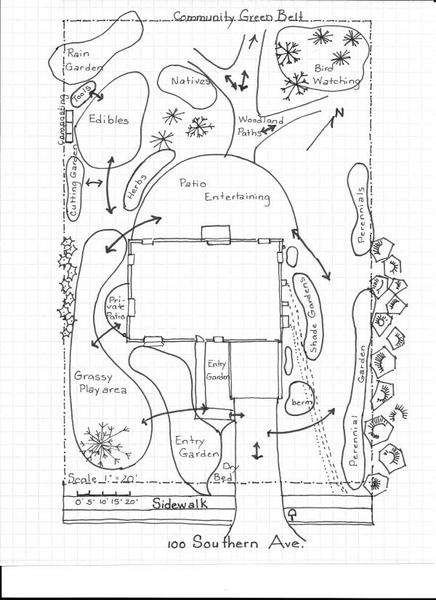 Landscape line drawing at getdrawings free for personal use 436x600 19 landscape design nc state extension publications ccuart Images