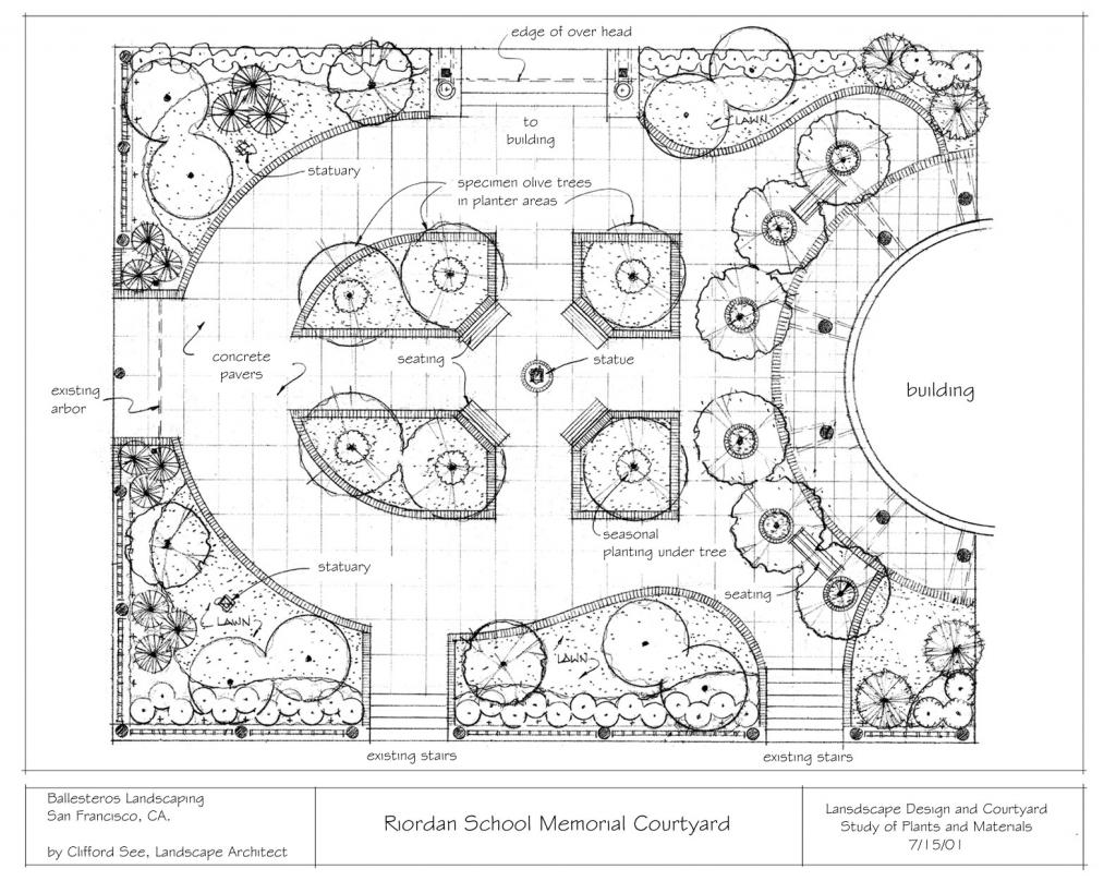 1024x819 Landscape Architecture Drawings