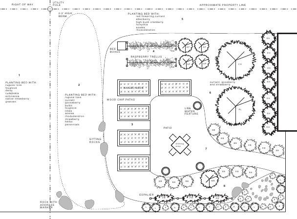 608x449 My Seattle Edible Landscape Design
