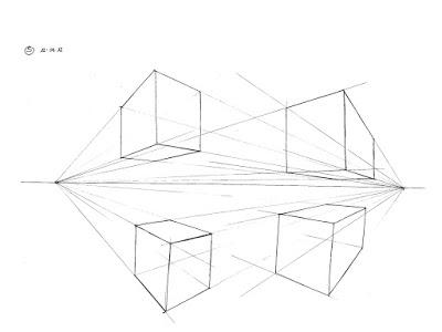 400x300 Basics Of Drawing Part 1