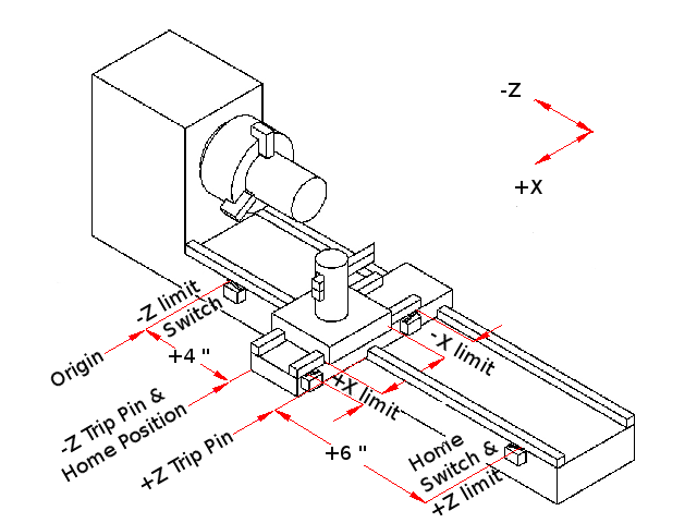 Lathe Drawing At Getdrawings Free For Personal Use Lathe