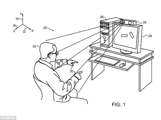 634x470 Wave To Your Tv! Apple Patents