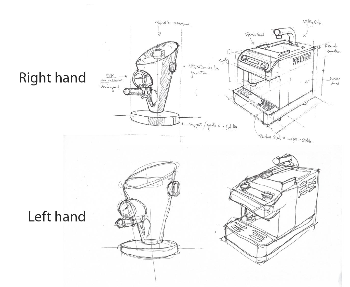 1426x1169 Left Handed Left Hand Sketching